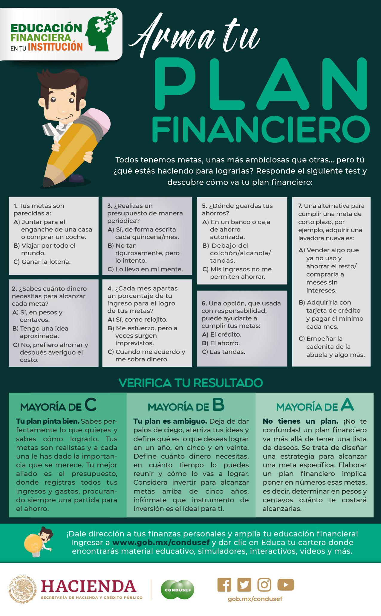 Arma tu plan financiero