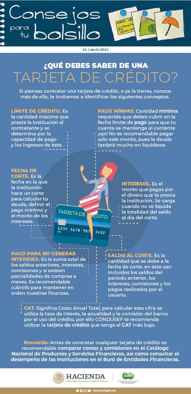 ¿Qué debes saber de una tarjeta de crédito?